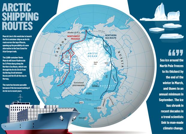L'armateur danois Maersk va ouvrir la voie en Arctique.