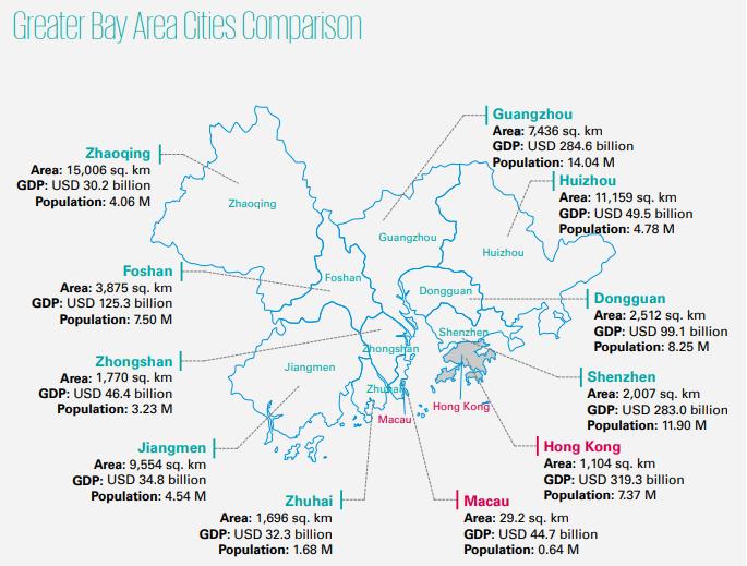 La Grande Baie Guangdong-HK-Macao intégrera l'Initiative Ceinture et Route