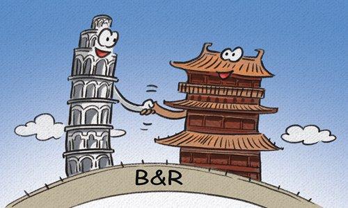 L'Italie et la Chine établissent un nouveau paradigme dans leurs relations